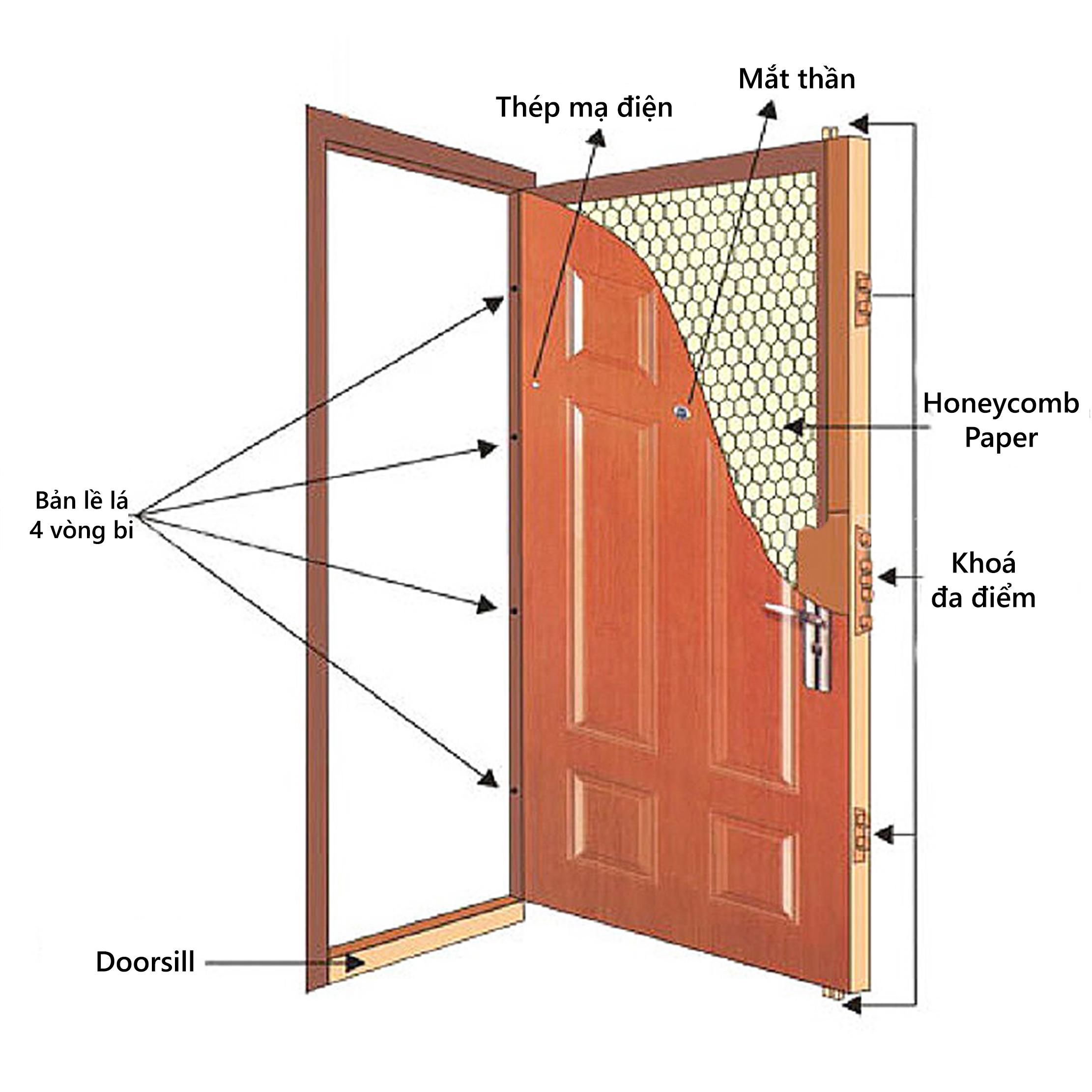 Ưu nhược điểm cửa thép vân gỗ và cửa thép chống cháy