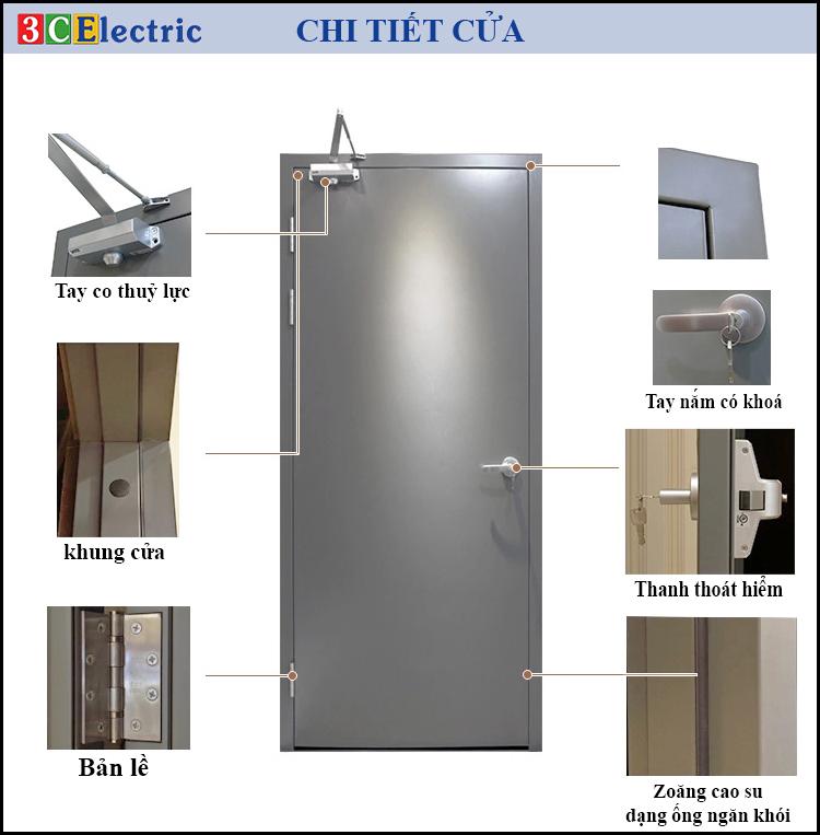 Cua-chong-chay-180p-3CElectric