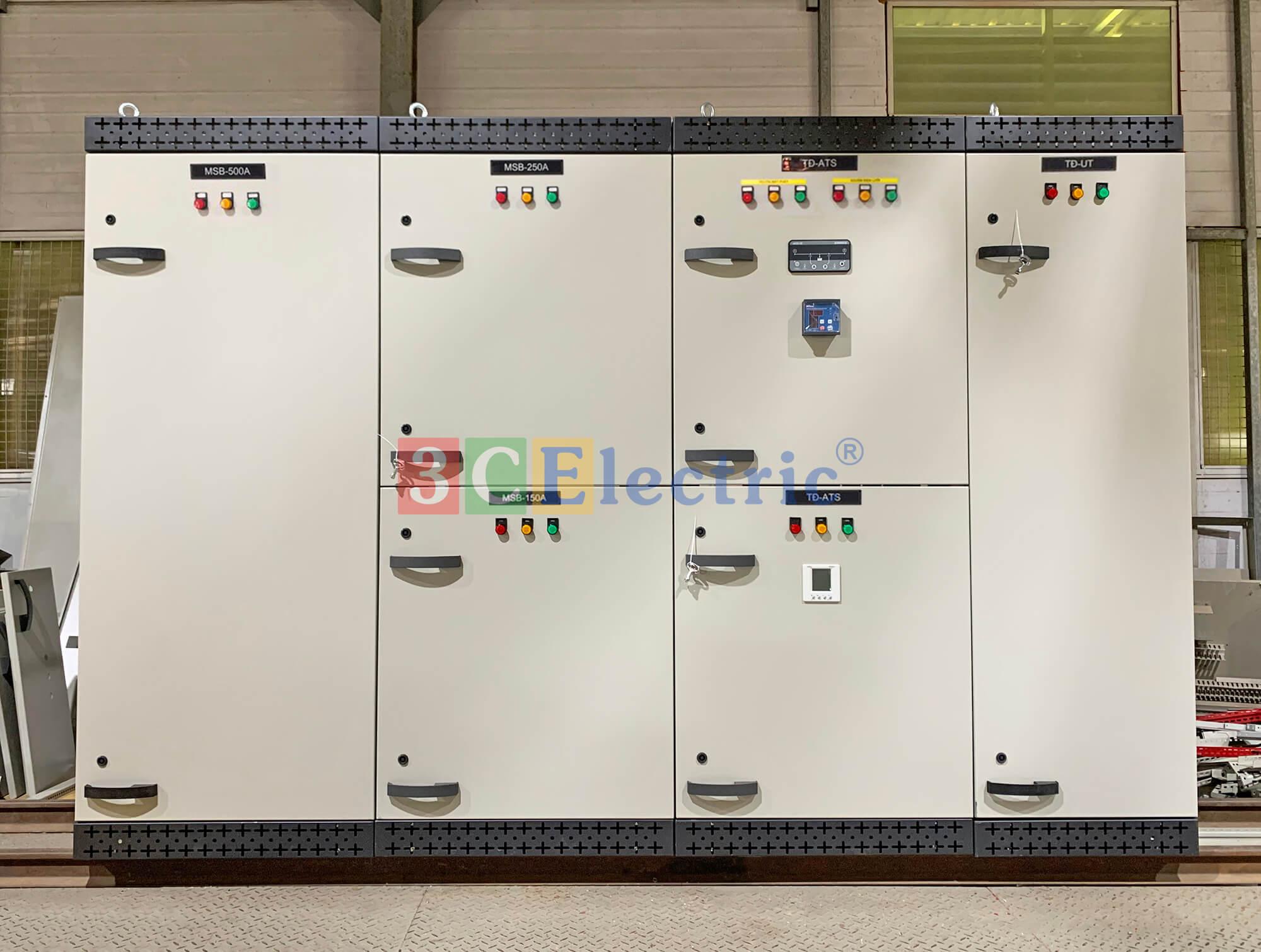 tủ điện điều khiển nước thải
