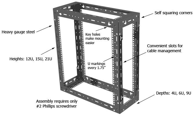 Lựa chọn tủ Rack treo tường phù hợp