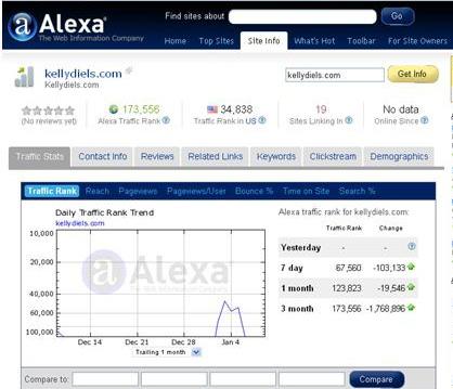 Chiến lược để alexa rank tăng ổn định